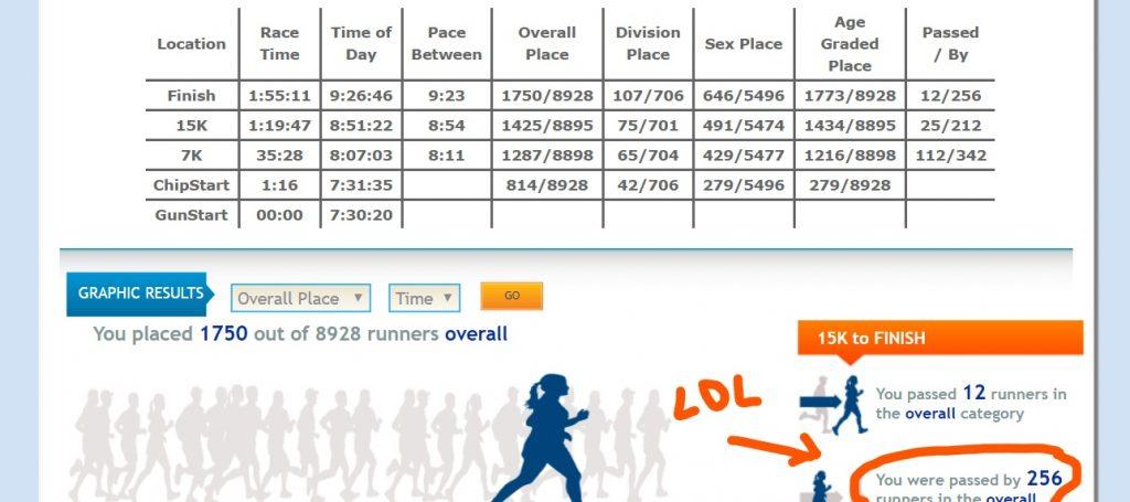 my stats columbus half marathon
