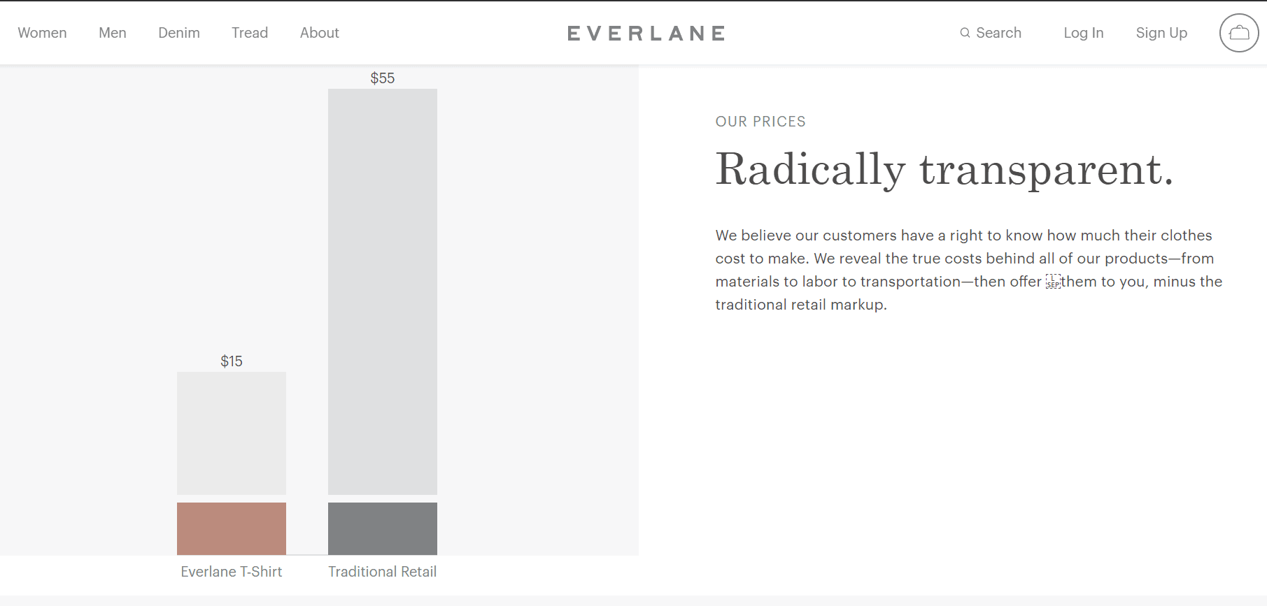Screenshot of Everlane's website and that shows that they mark their products up 3x less than traditional retailers