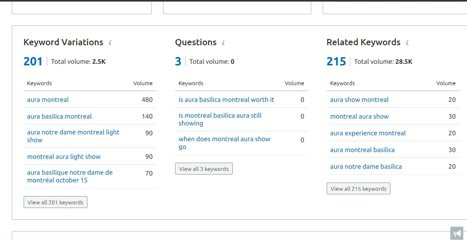 screenshot of the keyword magic tool in semrush