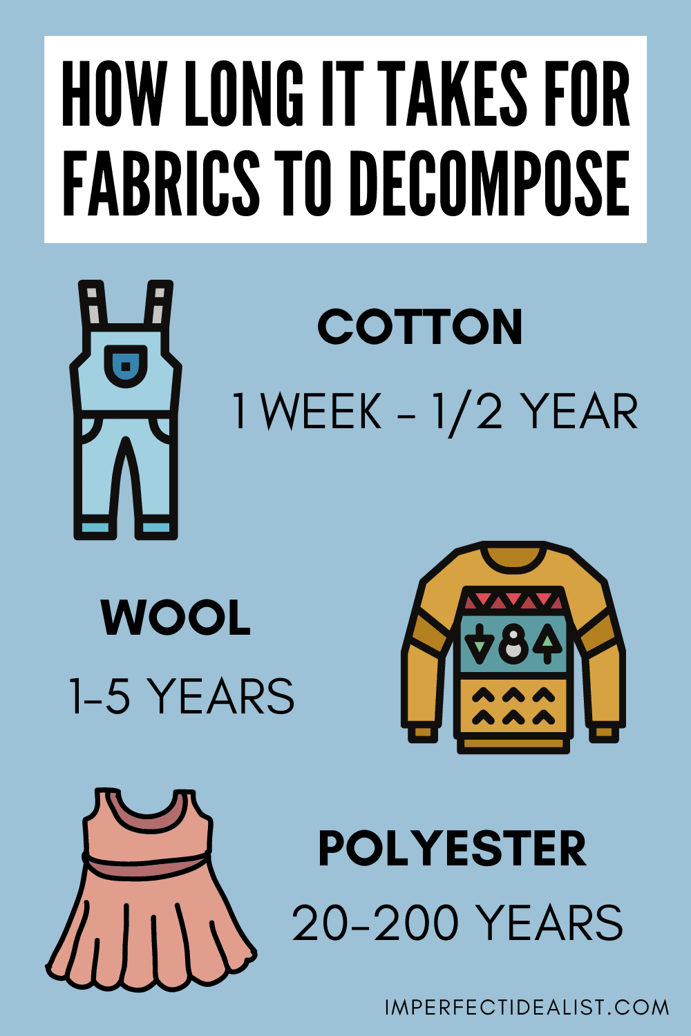 how long it takes for clothes to decompose