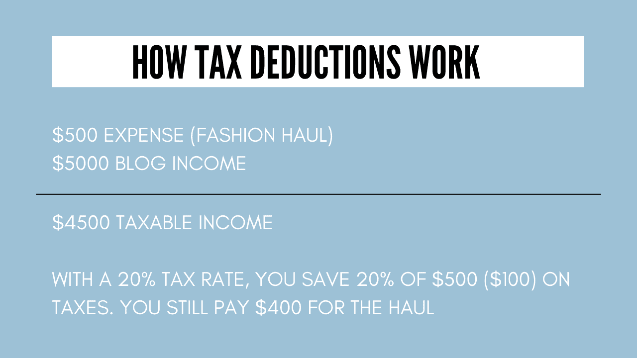 graphic of the math done in the example of tax deductions